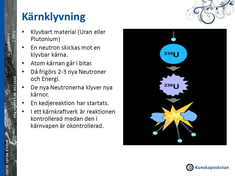 Kärnklyvning Klyvbart material (Uran eller Plutonium)