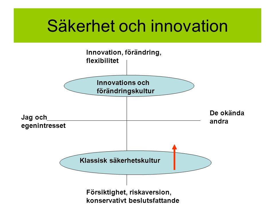 Säkerhet och innovation