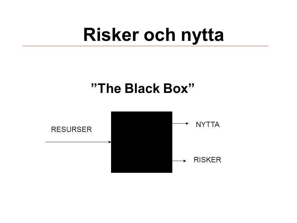 Risker och nytta The Black Box NYTTA RESURSER RISKER