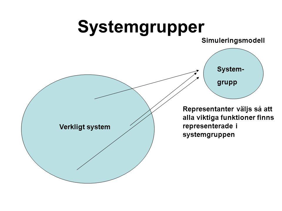Systemgrupper Simuleringsmodell System- grupp