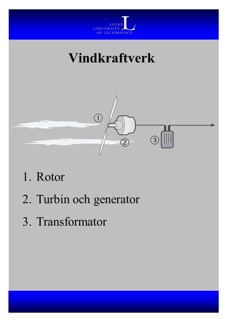 Vindkraftverk Rotor Turbin och generator Transformator