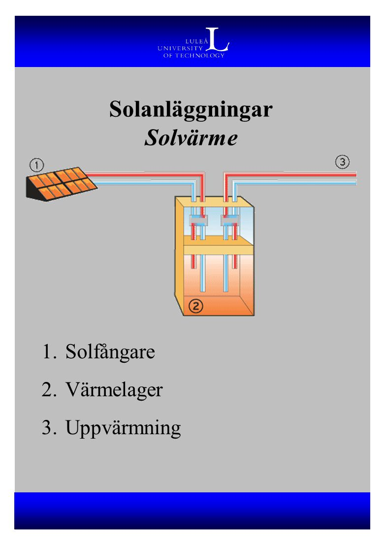 Solanläggningar Solvärme