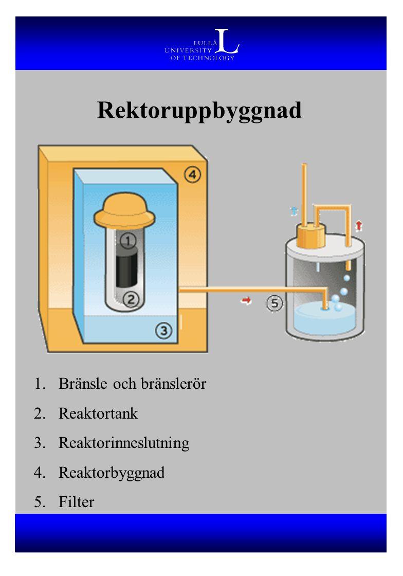 Rektoruppbyggnad Bränsle och bränslerör Reaktortank