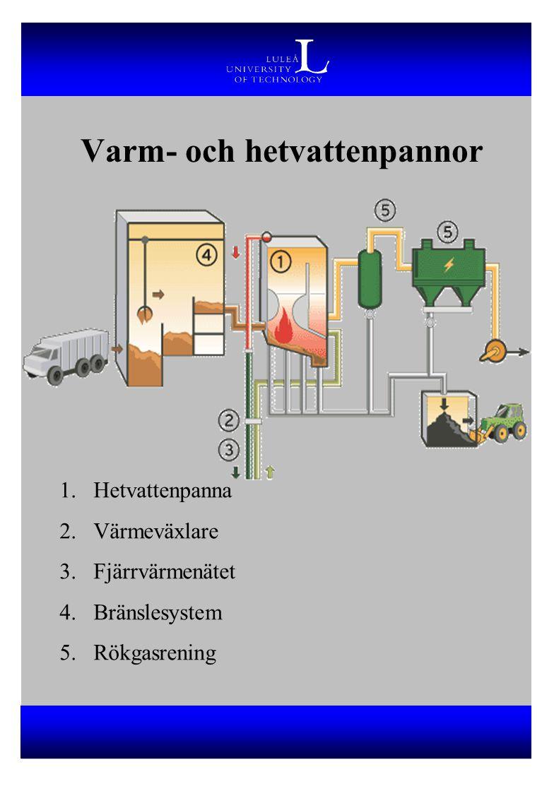 Varm- och hetvattenpannor