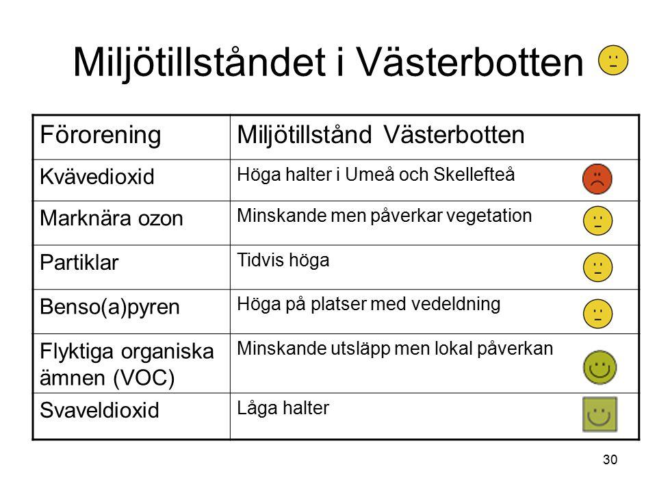 Miljötillståndet i Västerbotten