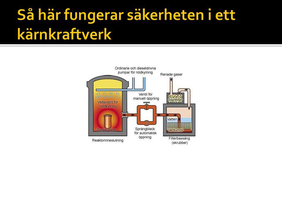 Så här fungerar säkerheten i ett kärnkraftverk