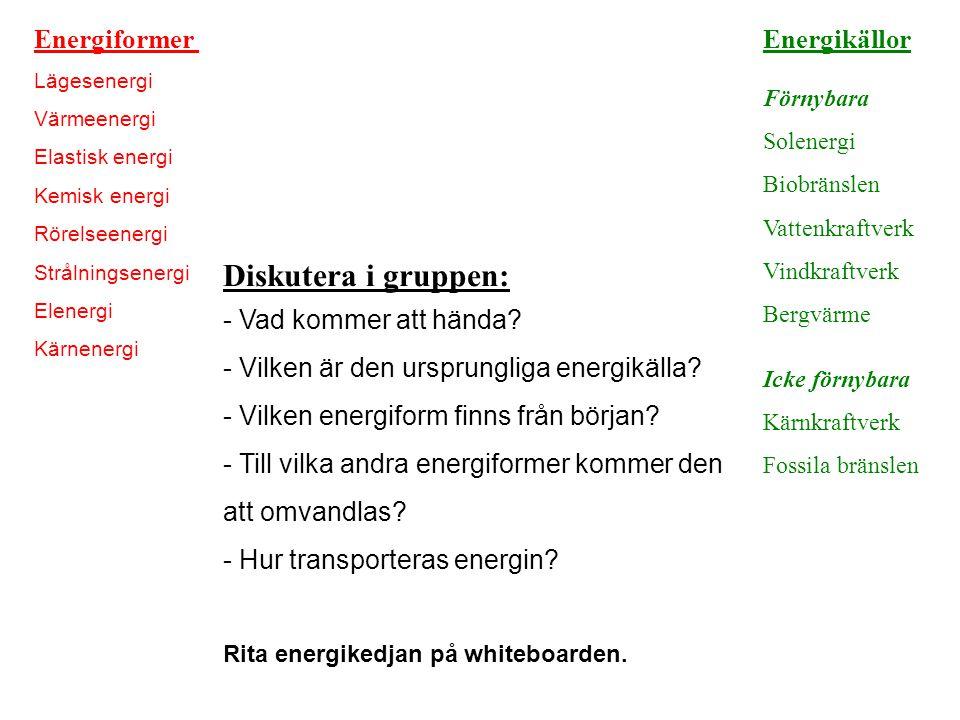 Diskutera i gruppen: Energiformer Energikällor - Vad kommer att hända