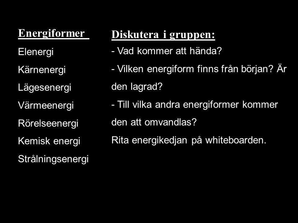 Energiformer Diskutera i gruppen: Elenergi - Vad kommer att hända