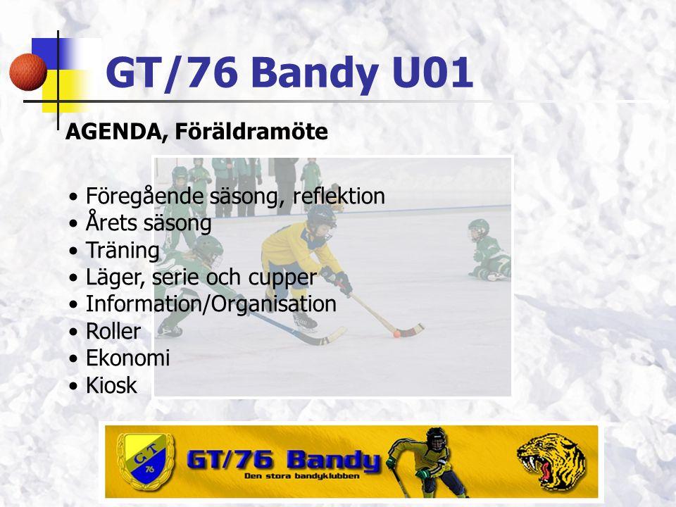 GT/76 Bandy U01 AGENDA, Föräldramöte Föregående säsong, reflektion