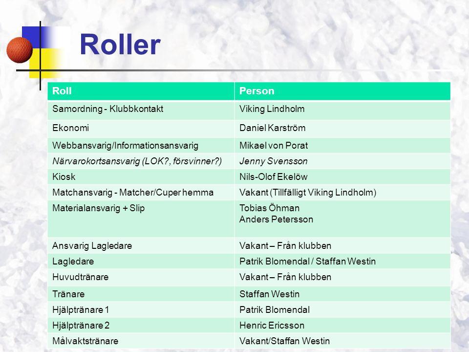 Roller Roll Person Samordning - Klubbkontakt Viking Lindholm Ekonomi