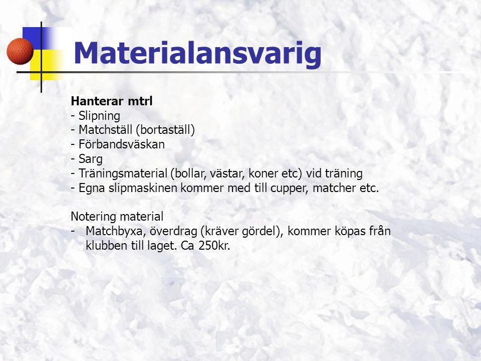 Materialansvarig Hanterar mtrl - Slipning - Matchställ (bortaställ)