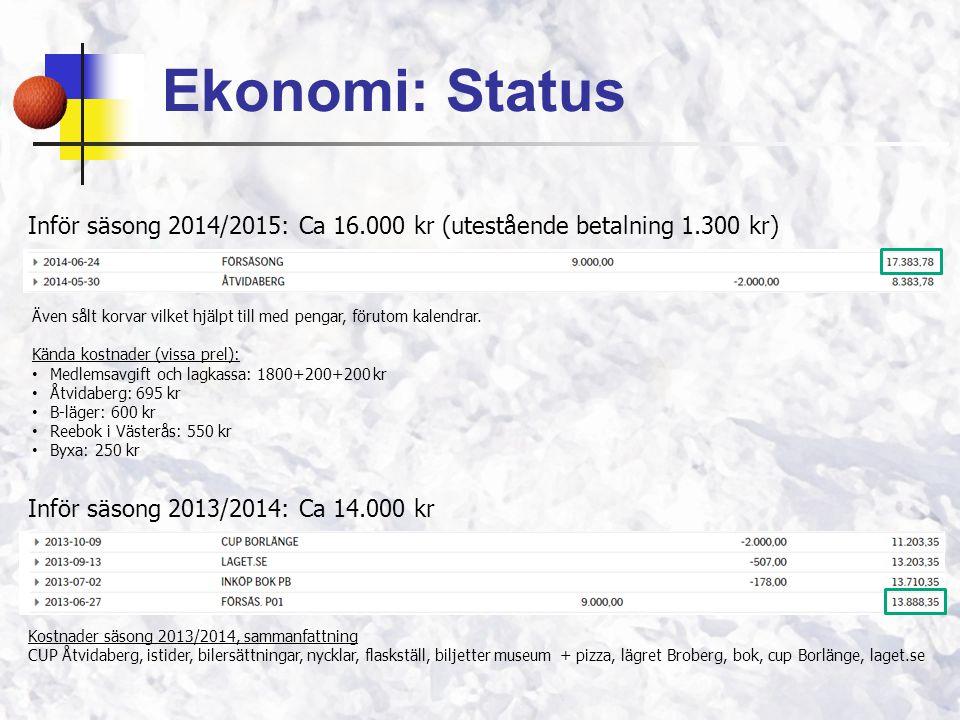 Ekonomi: Status Inför säsong 2014/2015: Ca 16.000 kr (utestående betalning 1.300 kr)