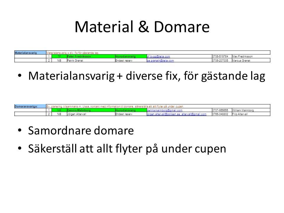 Material & Domare Materialansvarig + diverse fix, för gästande lag