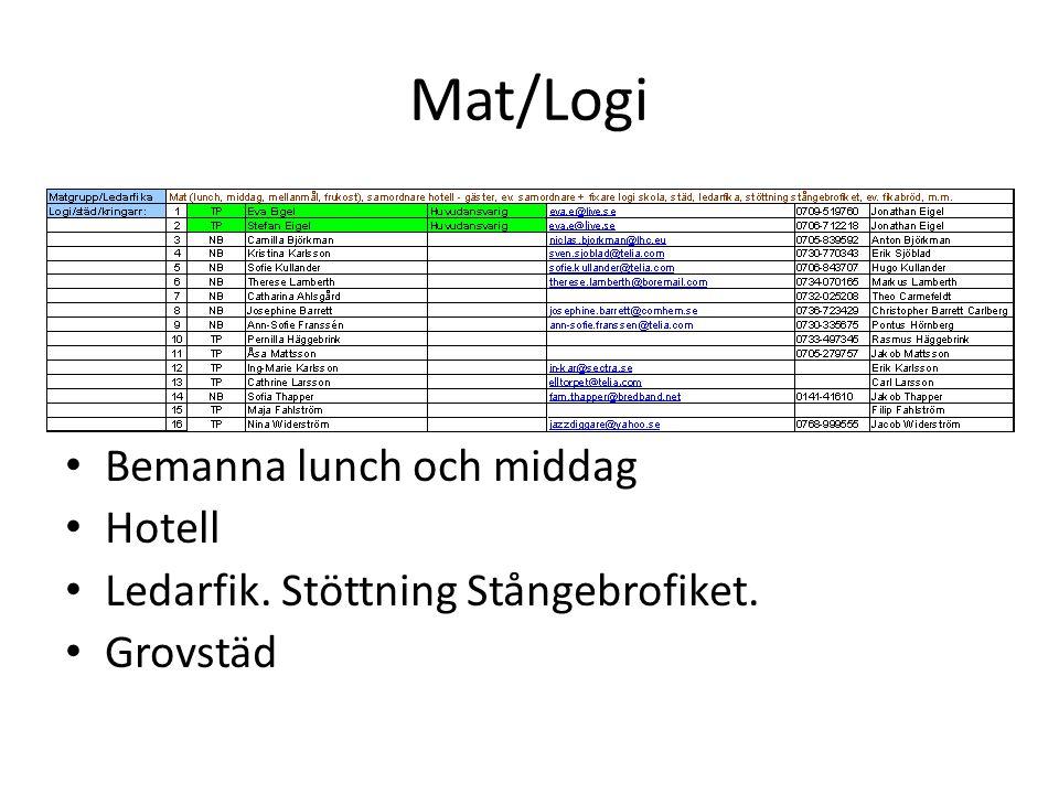 Mat/Logi Bemanna lunch och middag Hotell