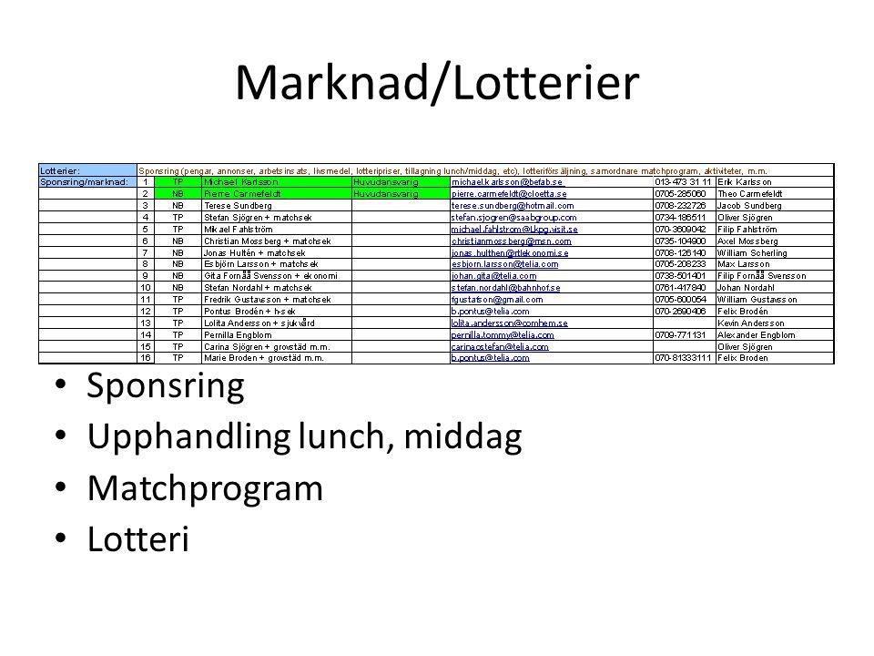 Marknad/Lotterier Sponsring Upphandling lunch, middag Matchprogram