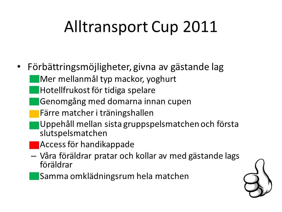 Alltransport Cup 2011 Förbättringsmöjligheter, givna av gästande lag