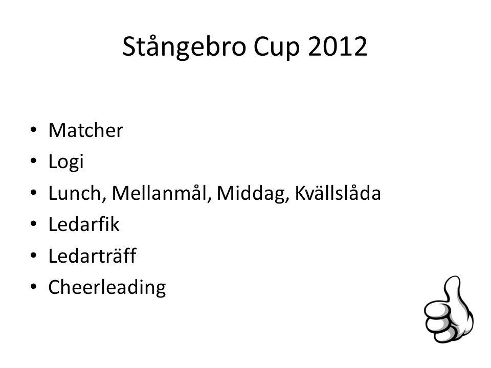 Stångebro Cup 2012 Matcher Logi Lunch, Mellanmål, Middag, Kvällslåda