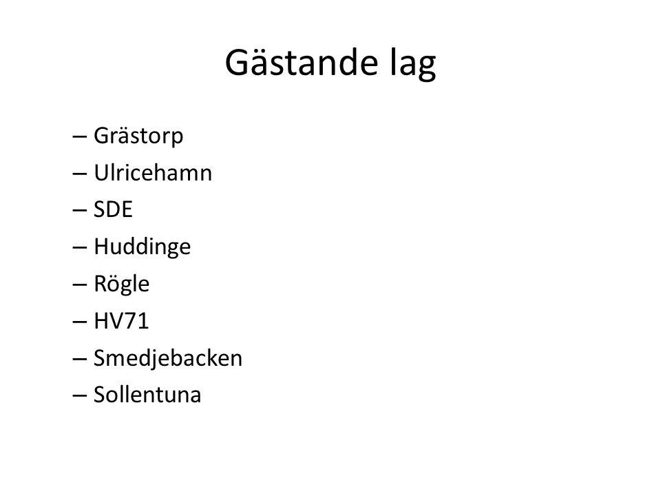 Gästande lag Grästorp Ulricehamn SDE Huddinge Rögle HV71 Smedjebacken