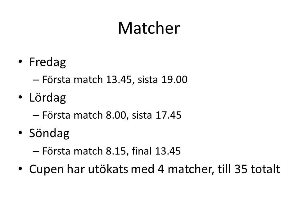 Matcher Fredag Lördag Söndag