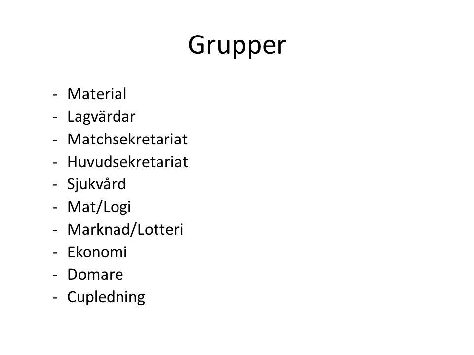 Grupper Material Lagvärdar Matchsekretariat Huvudsekretariat Sjukvård