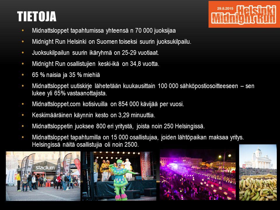 TIETOJA Midnattsloppet tapahtumissa yhteensä n 70 000 juoksijaa
