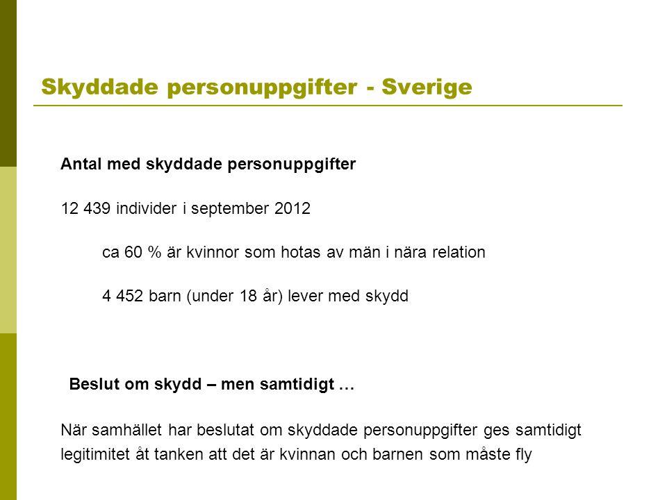 Skyddade personuppgifter - Sverige