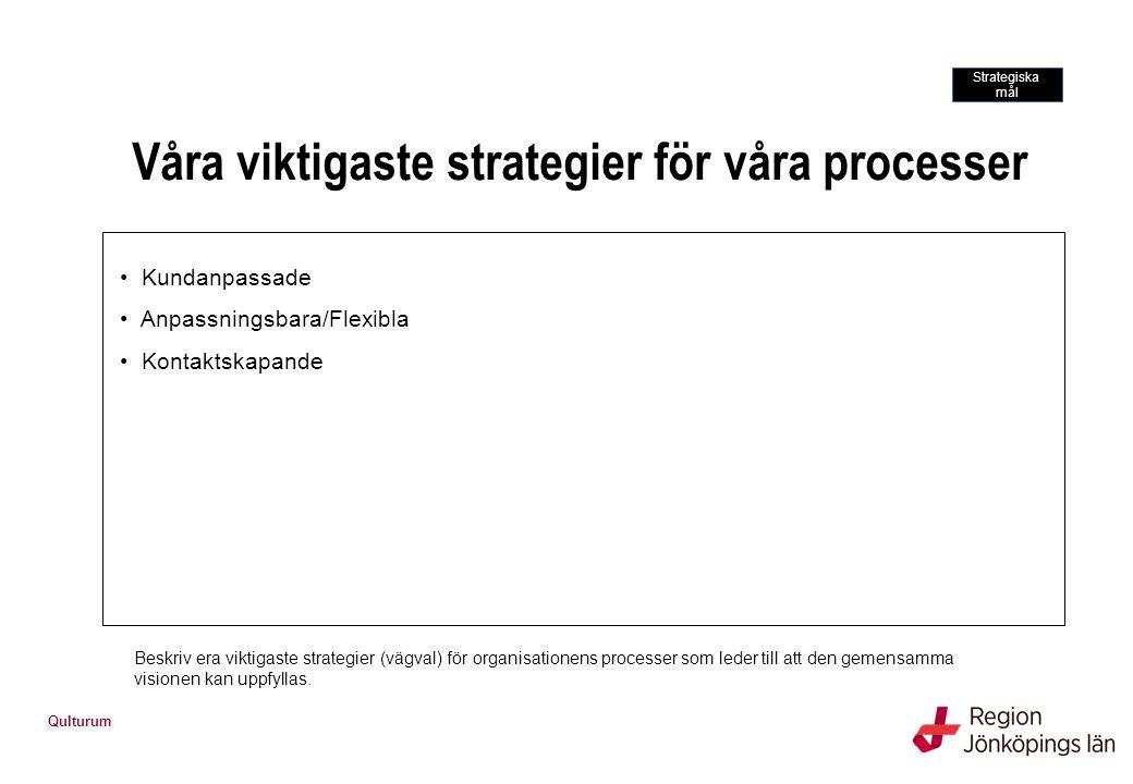 Våra viktigaste strategier för våra processer