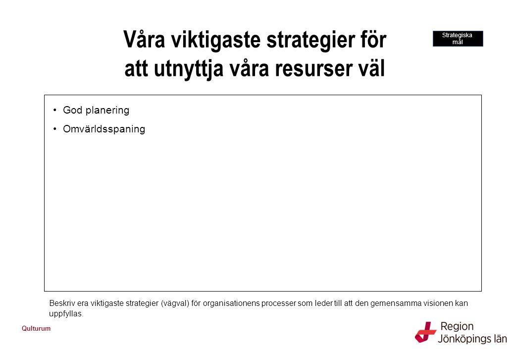 Våra viktigaste strategier för att utnyttja våra resurser väl