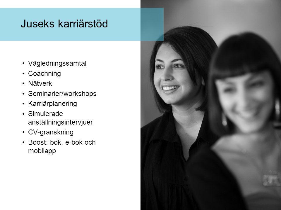 Juseks karriärstöd Vägledningssamtal Coachning Nätverk