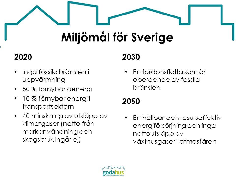 Miljömål för Sverige 2020. 2030. Inga fossila bränslen i uppvärmning. 50 % förnybar aenergi. 10 % förnybar energi i transportsektorn.