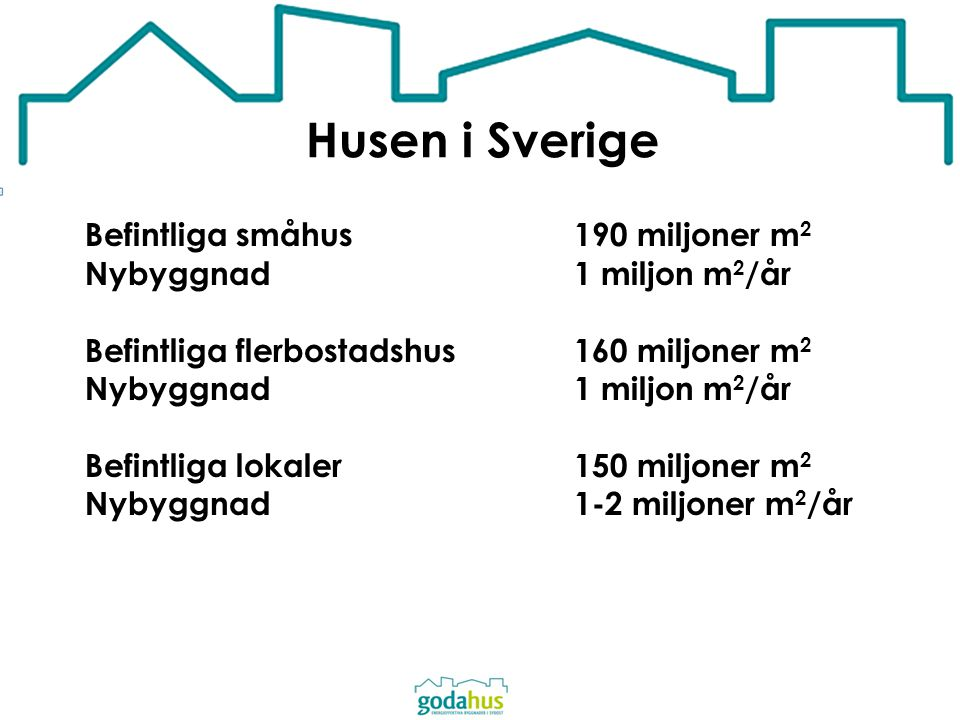 Husen i Sverige Befintliga småhus 190 miljoner m2