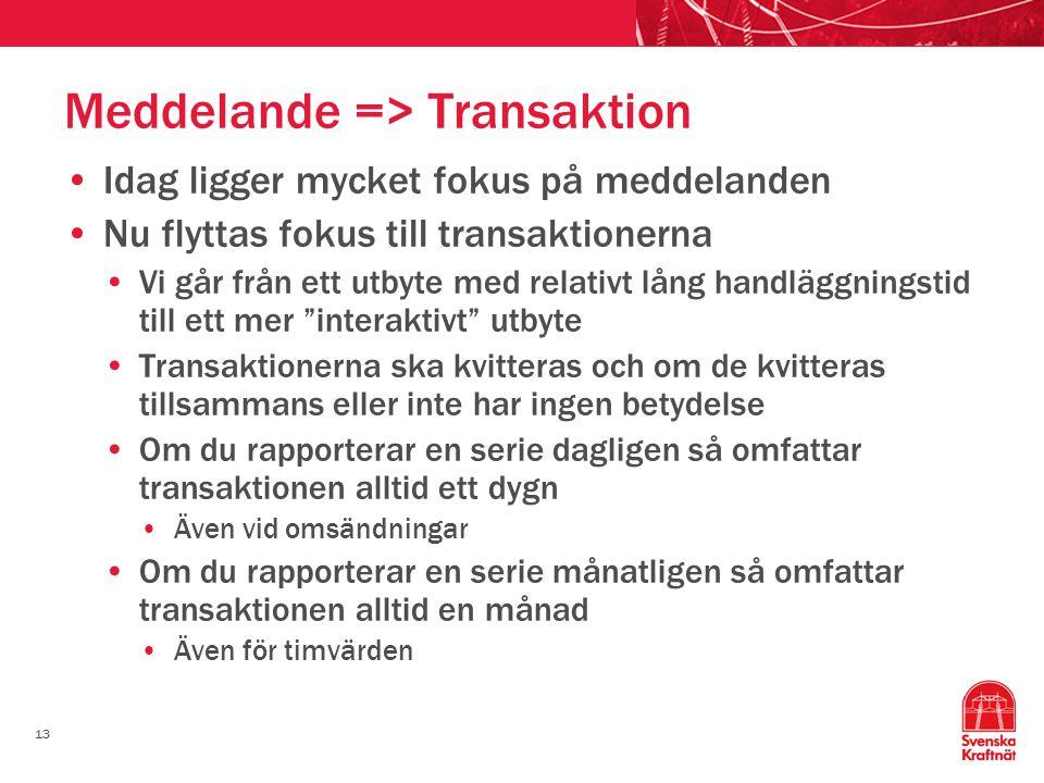 Meddelande => Transaktion
