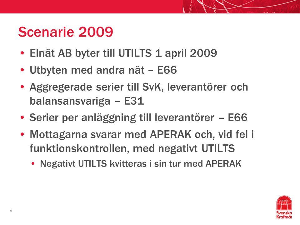 Scenarie 2009 Elnät AB byter till UTILTS 1 april 2009