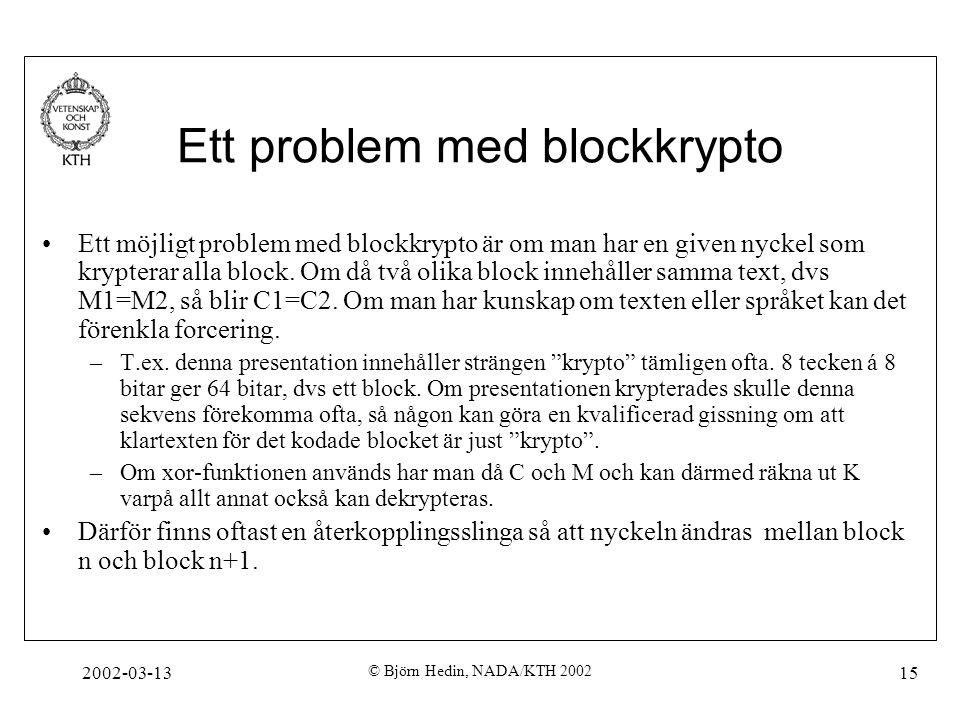 Ett problem med blockkrypto