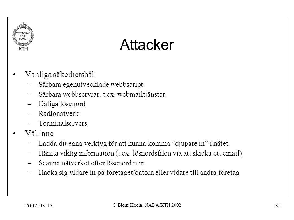 Attacker Vanliga säkerhetshål Väl inne
