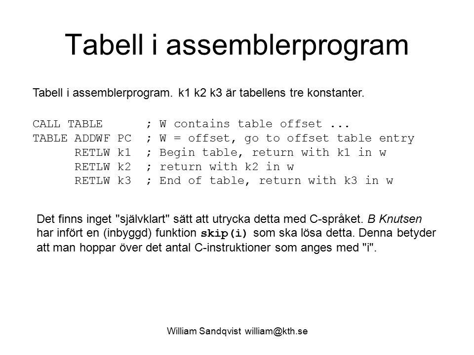 Tabell i assemblerprogram
