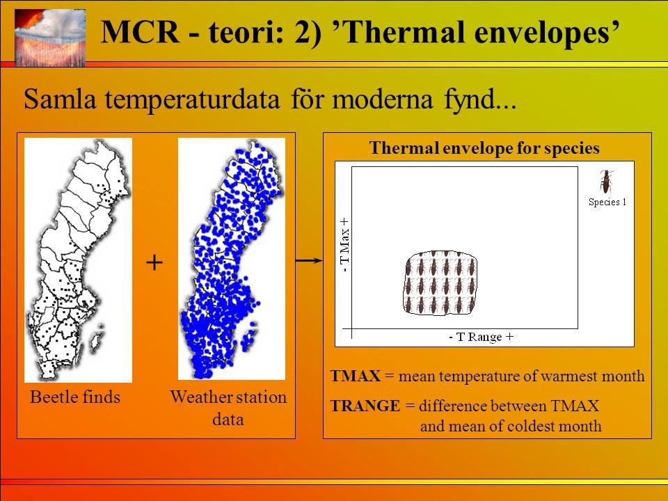 MCR - teori: 2) 'Thermal envelopes'