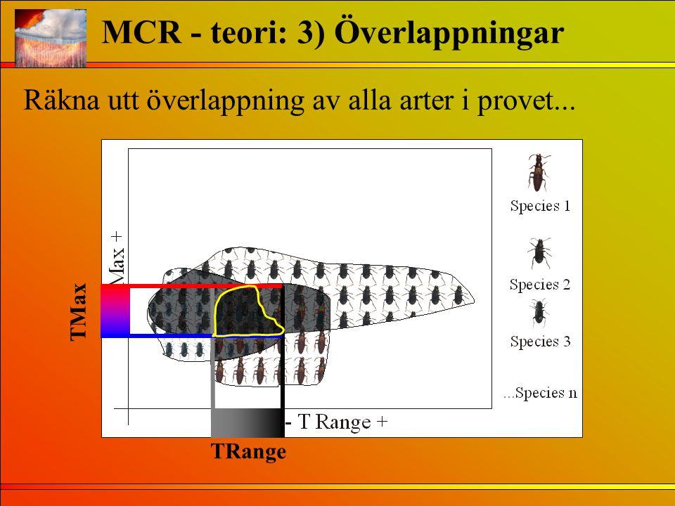 MCR - teori: 3) Överlappningar