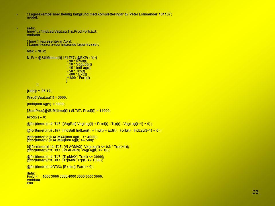 ! Lagerexempel med hemlig bakgrund med kompletteringar av Peter Lohmander 101107; model: