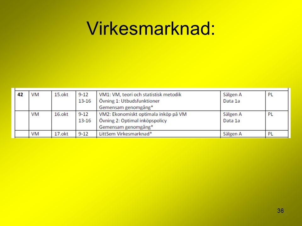 Virkesmarknad:
