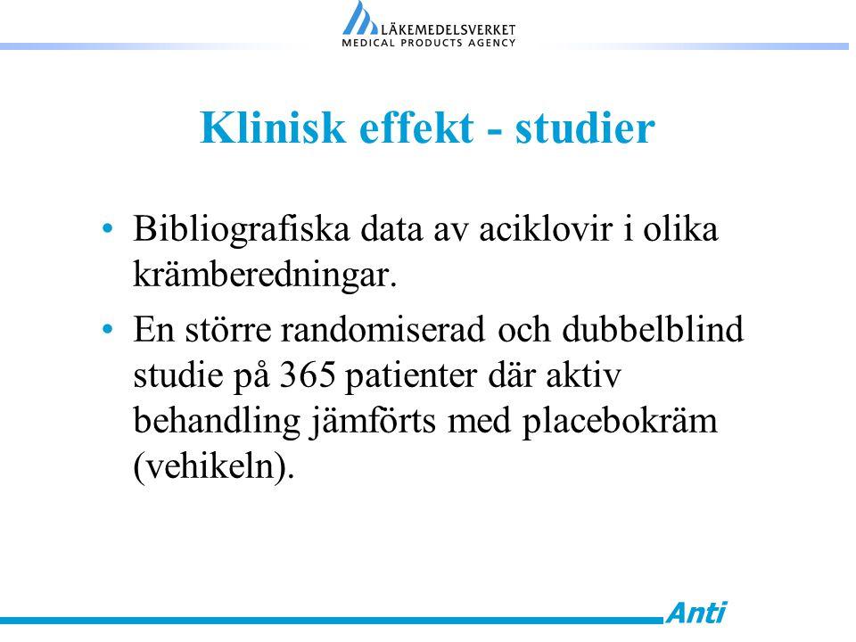 Klinisk effekt - studier