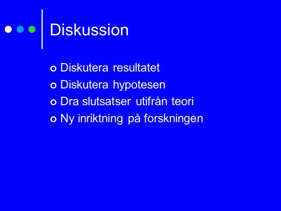 Diskussion Diskutera resultatet Diskutera hypotesen