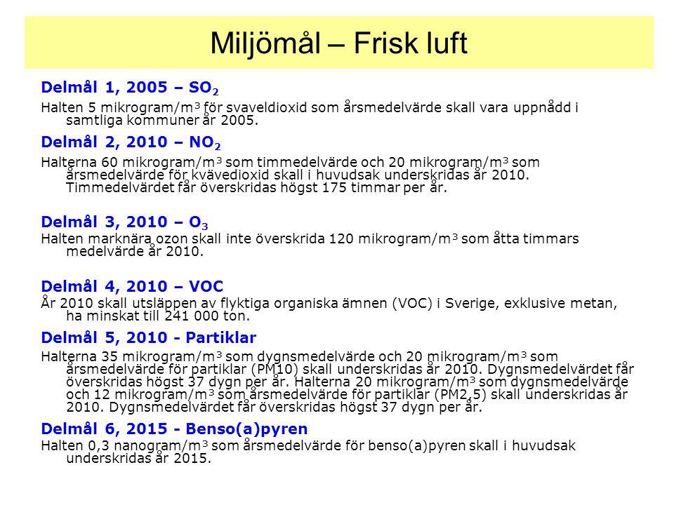 Miljömål – Frisk luft Delmål 1, 2005 – SO2 Delmål 2, 2010 – NO2