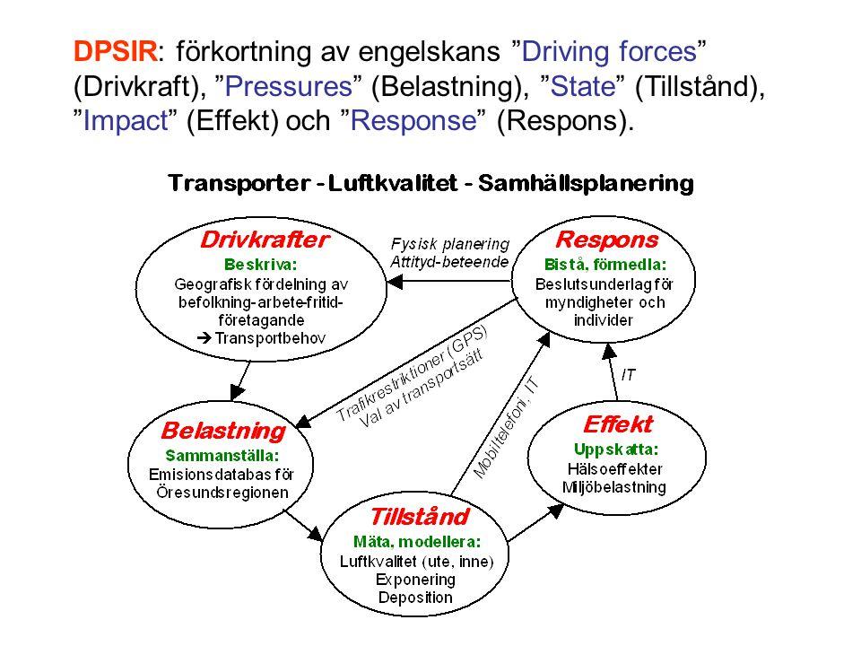 DPSIR: förkortning av engelskans Driving forces (Drivkraft), Pressures (Belastning), State (Tillstånd), Impact (Effekt) och Response (Respons).