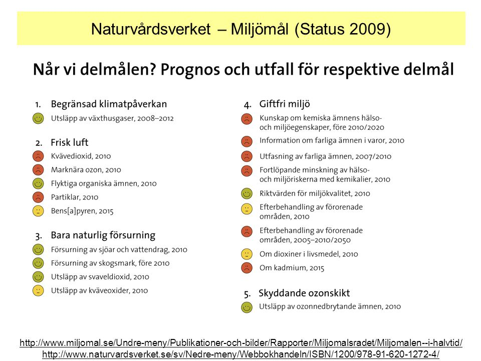 Naturvårdsverket – Miljömål (Status 2009)