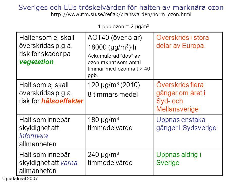 Halter som ej skall överskridas p.g.a. risk för skador på vegetation
