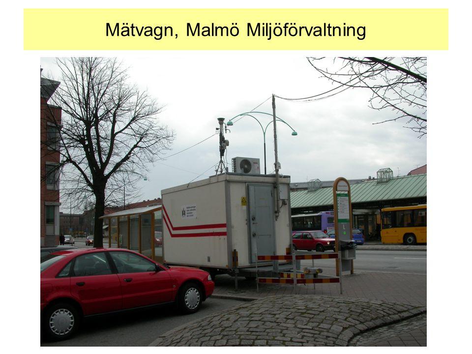 Mätvagn, Malmö Miljöförvaltning