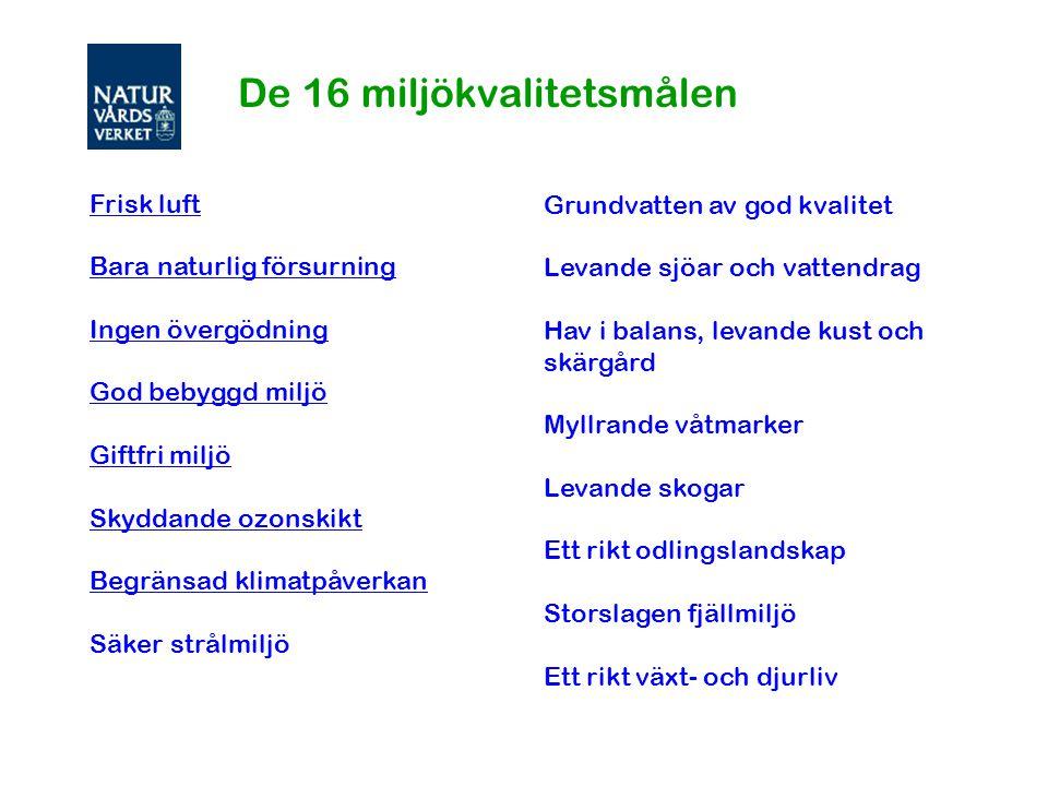 De 16 miljökvalitetsmålen