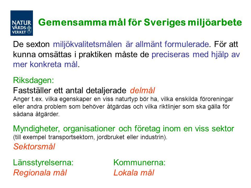 Gemensamma mål för Sveriges miljöarbete