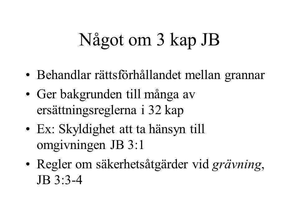 Något om 3 kap JB Behandlar rättsförhållandet mellan grannar